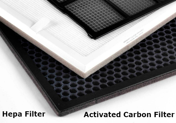 Hepa-Filter-Activate-Carbon-Filter